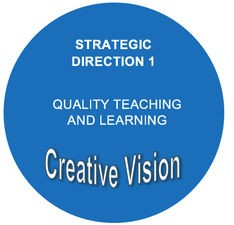 Strategic direction 1: Quality teaching and learning